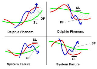 Ranking forex sistemas de trading