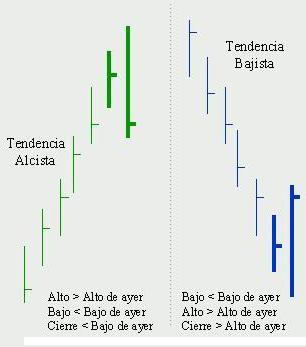 patrón de preios Isla de Vuelta