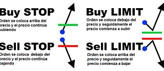 Tipos de órdenes de trading