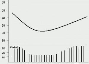Figura de sopera