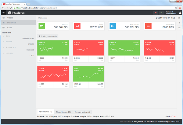 Plataforma Webtrader de InstaForex