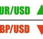 Las señales de trading están sobrevaloradas: el valor está en la ejecución