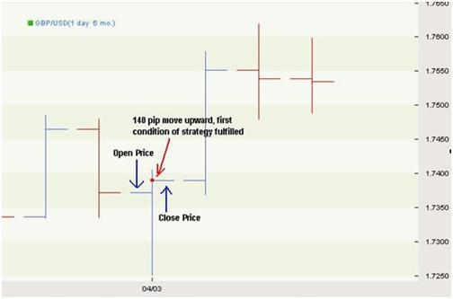 ejemplo-tecnica-de-trading
