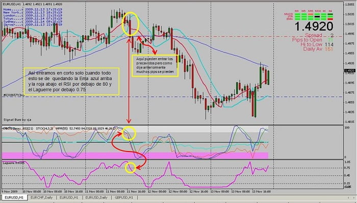 Sistema de trading mobile trends