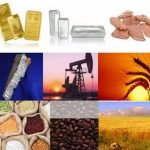 Materias primas (commodities)