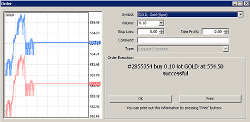 Manual de Metatrader 4