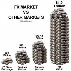Apertura mercado forex usa