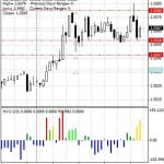 Sistema de Trading SonicR