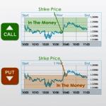 Lista de Brokers de Opciones Binarias