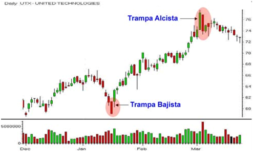 MultiCharts trading platform