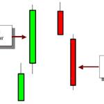 Técnicas de Trading de Guerrilla de Pristine