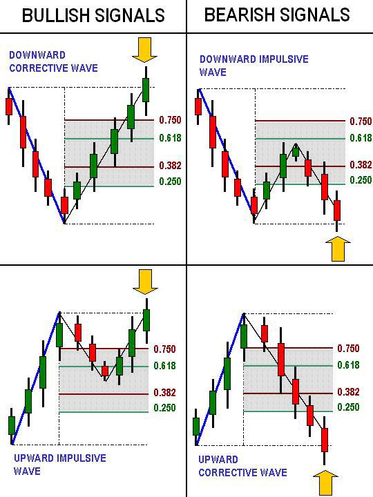 Señales de trading ICWR
