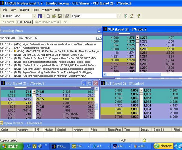 Imagen de plataforma de Acceso Directo al Mercado para CFD