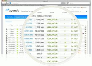 Observar operaciones en tiempo real en Ayondo