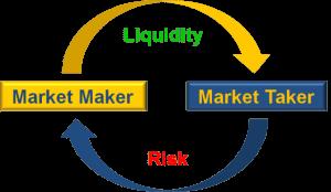 Características de los brokers de CFD
