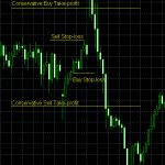 Sistema de Trading Basado en Noticias Importantes del Mercado