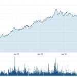 Análisis del Mercado 08-04-2013
