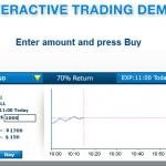 Cuentas Demo Brokers de Opciones Binarias