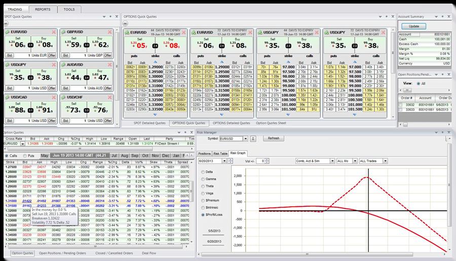 Plataforma AvaOptions para operar con opciones OTC sobre Forex