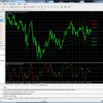 Estrategia de Trading MBFX