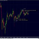 Sistema de Trading Basado en Rompimientos de Tendencias