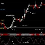 Sistema de Trading Genesis