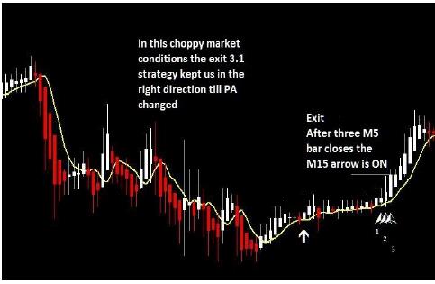 Ejemplo Cierre 3.1-Estrategia de trading Génesis