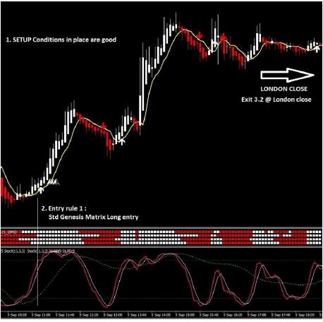Ejemplo de cierre 3.2-Sistema de trading Genesis