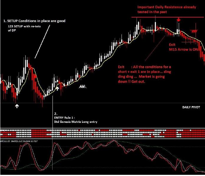 Ejemplo del cierre 3.3-Estrategia de trading Genesis