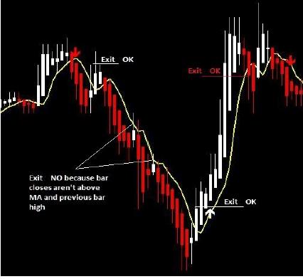 Ejemplo Salida 2-Estrategia de Trading Genesis