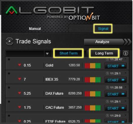 Interfaz de la plataforma de trading Algobit