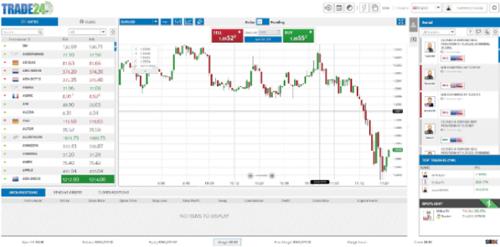 Plataforma de trading social de Trade24