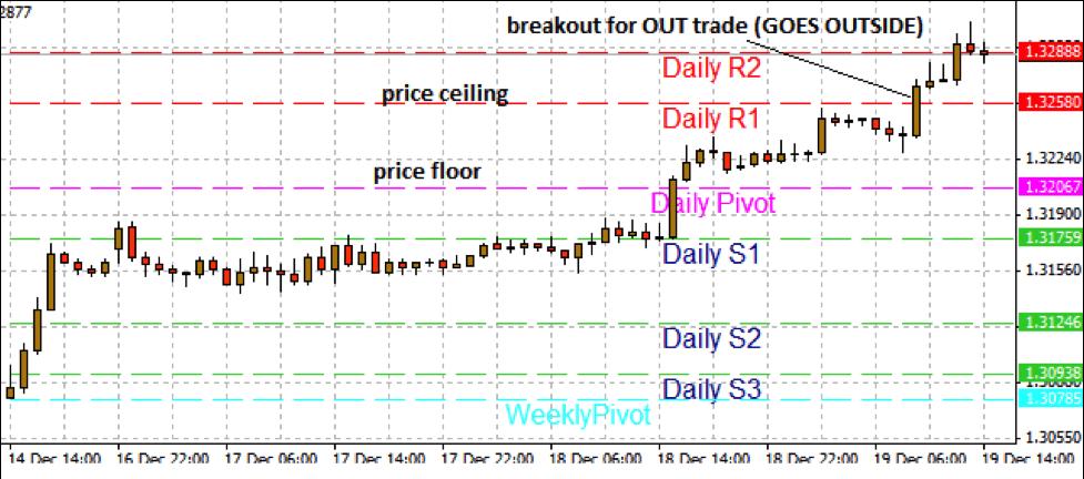 Libro sistema de trading para opciones binarias