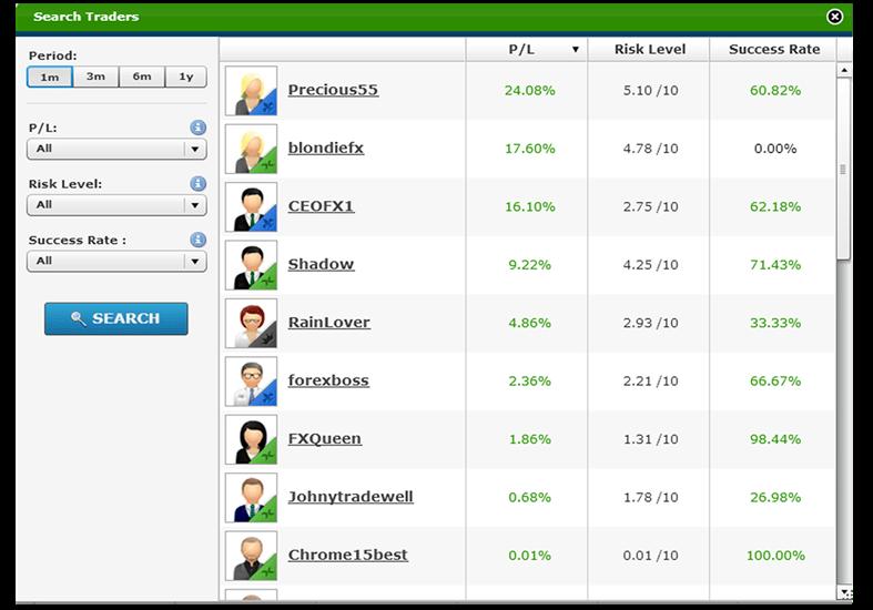Aplicación para la selección de los proveedores de señales de trading de la red de trading social de BelforFX