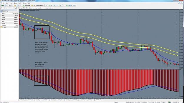 Otra señal de trading generada por el sistema