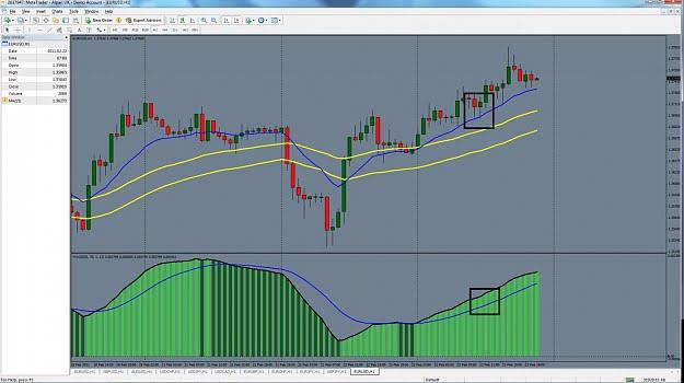 Ejemplo de señal de compra generada por el sistema de trading basado en el MACD