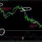 Estrategia de trading basada en las MA y el ATR