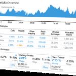 Plataforma de Trading Social FxPro SuperTrader