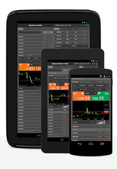 cTrader para Android y iPhone
