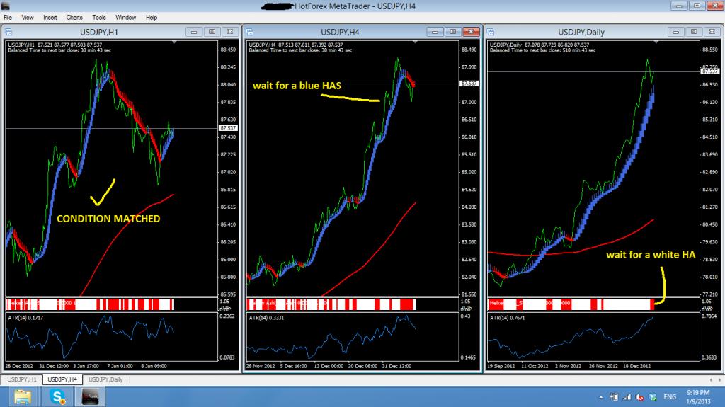 Ejemplo real de sistema de trading aplicado al USD/JPY