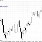 Pronóstico del Mercado de Divisas para el 2014