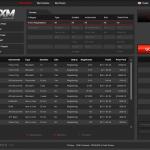Plataforma de Competencias de Trading Contest Arena de XM
