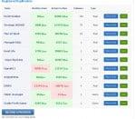 Interfaz de la plataforma de trading social FXReplitrader