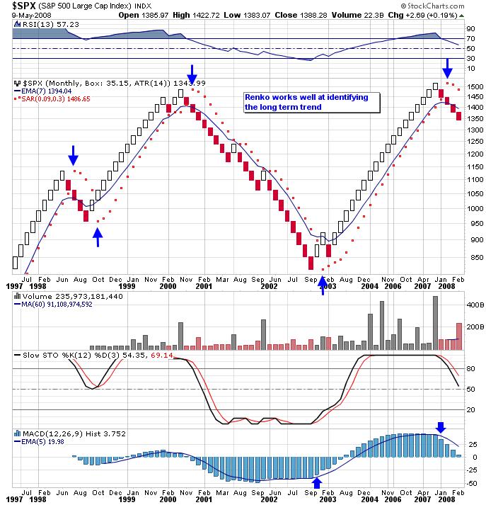 Fxstreet forex market