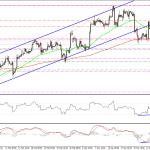 Resumen semanal de los mercados financieros 31-03-2014