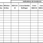 Diario de trading para el operador Forex
