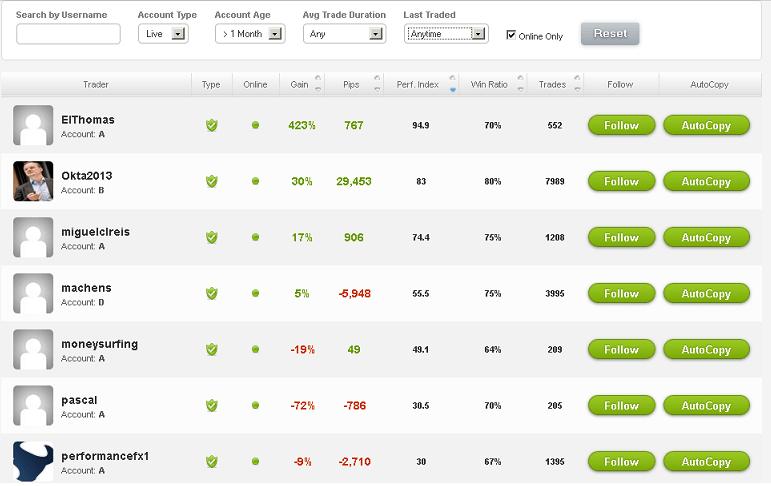 plataforma-proveedores-señales-TraderConnect
