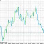 Gestión de riesgo en el mercado Forex