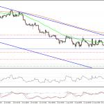 Euro a la baja después de sorpresa de Mario Draghi