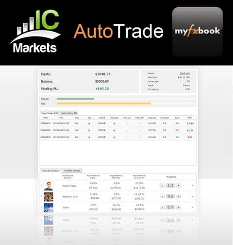 ICMarkets-Myfxbook-Autotrade